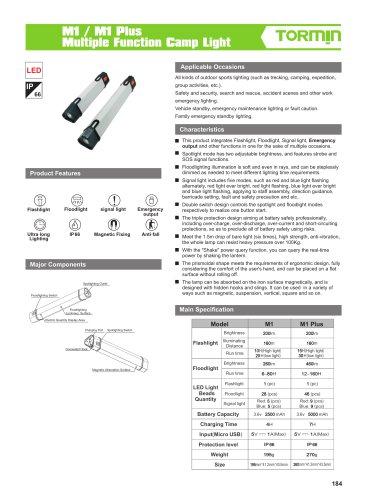 M1 M1 Plus portable light