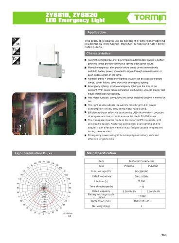 ZY8810 ZY8820 emergency fixed light