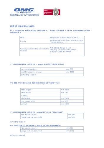 List of machine tools