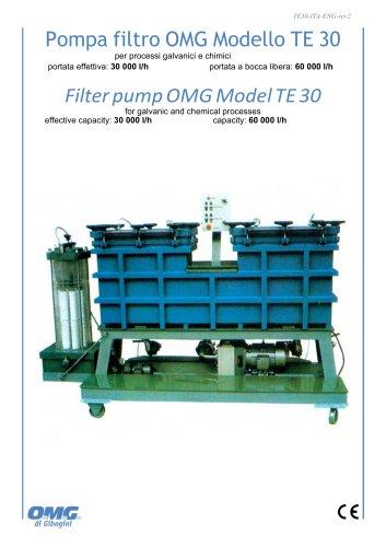 Model TE 30