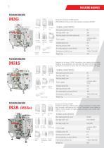 SIGNAL-PACK (Main catalog) - 5