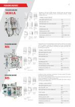 SIGNAL-PACK (Main catalog) - 6