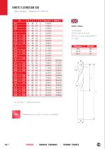 Solid carbide drills - 10