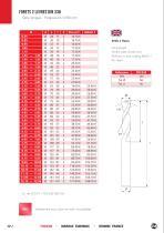 Solid carbide drills - 12