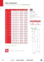 Solid carbide drills - 16