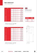 Solid carbide drills - 20