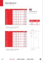 Solid carbide drills - 22