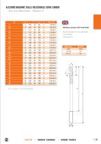 Solid carbide reamers - 15