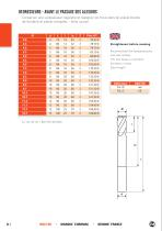 Solid carbide reamers - 6