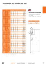 Solid carbide reamers - 9