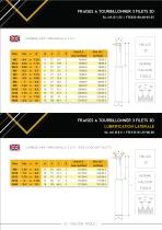 Solid carbide threadmills - 13