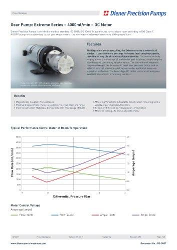 PD 0007: Gear Pump Extreme Series 4000 ml/min - DC Motor