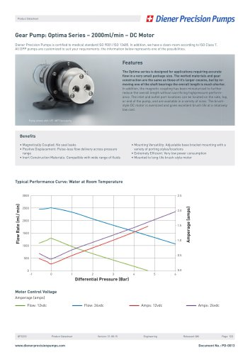 PD 0013: Gear Pump Optima Series 2000 ml/min - DC Motor