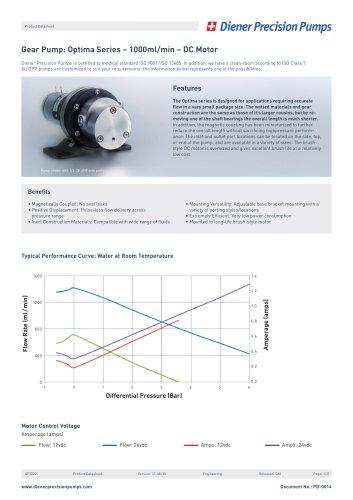 PD 0014: Gear Pump Optima Series - 1000 ml/min - DC Motor