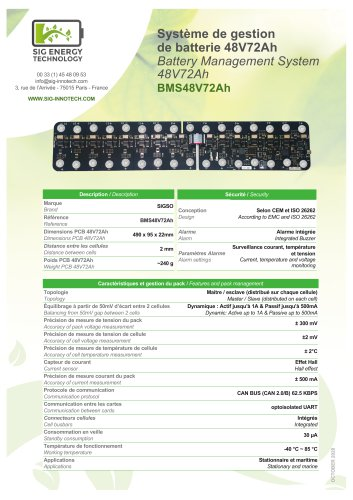 BMS 48V72Ah