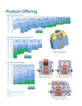 MV Induction Motors 500-7500 HP, 400-5600 kW - 6