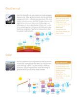Power and Energy - Motors and Generators - 7