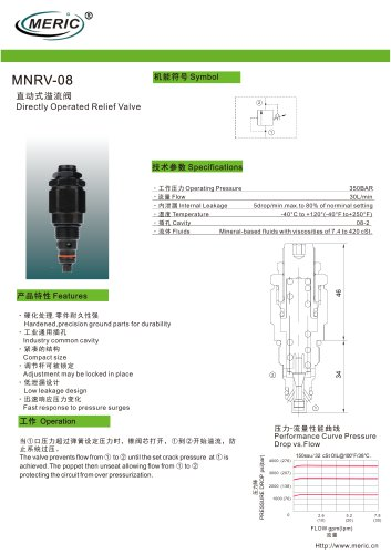 Direct-operated relief valve MNRV-08 series