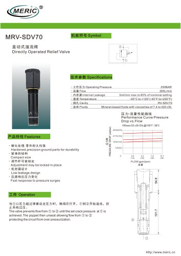 Direct-operated relief valve MRV-SDV70 series