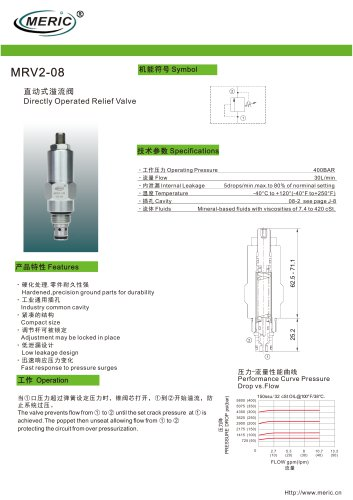 Direct-operated relief valve MRV2-08 series