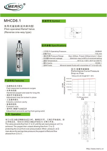 Pilot-operated relief valve MHCD6.1