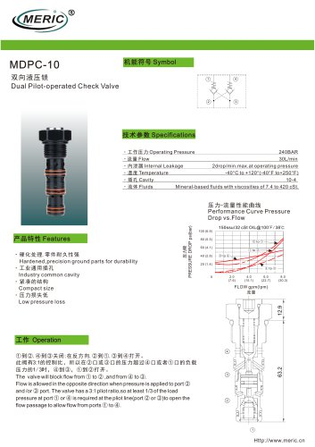 Poppet check valve MDPC-10