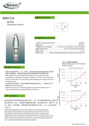 Sequence relief valve MSCCA series