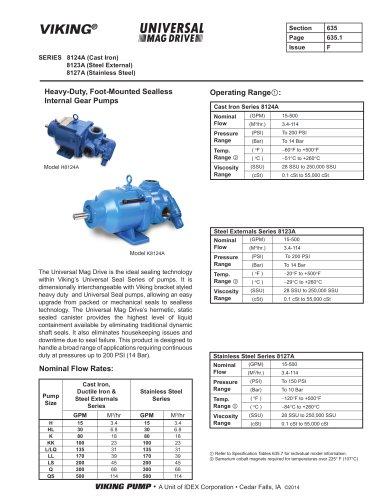 Heavy-Duty, Foot-Mounted Sealless  Internal Gear Pumps