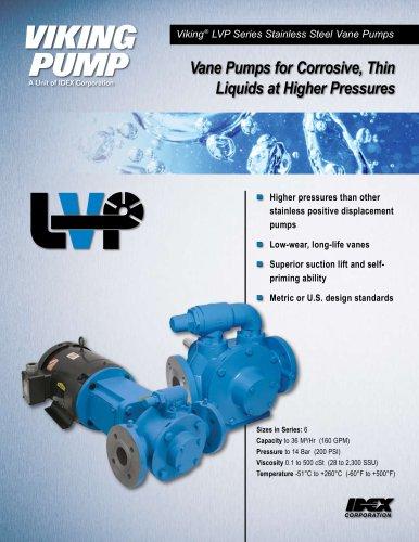 LVP Vane Pumps