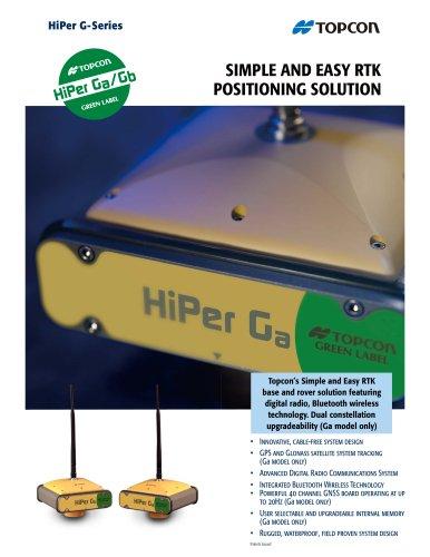 HiPer Ga/Gb