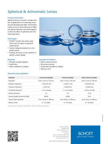 Spherical & Achromatic Lenses