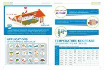 EVAPORATIVE AIR COOLER - 3