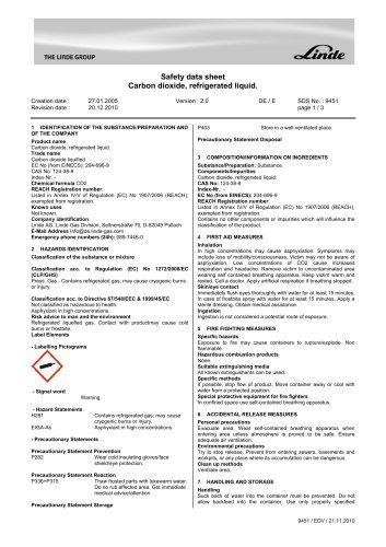 Carbon Dioxide -CO2