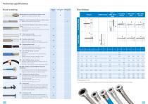 Aflex biotech brochure - 6
