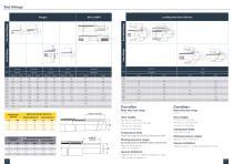 Aflex industrial brochure - 5