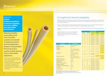 Biopharm tubing - 10