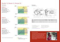 Bredel heavy duty pumps - 3