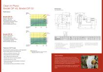 Bredel heavy duty pumps - 9