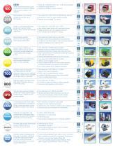 Overview brochure - 2