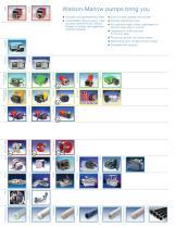 Overview brochure - 3