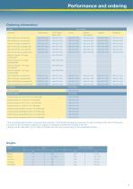Qdos 30 overview brochure - 11