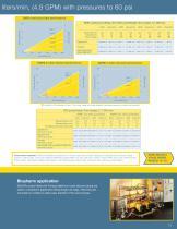 Sanitary process pumps catalog - 11