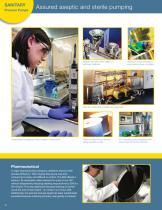 Sanitary process pumps catalog - 4