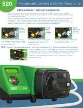 Sanitary process pumps catalog - 8
