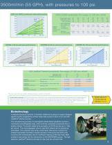 Sanitary process pumps catalog - 9