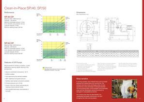 SPX pump - 9