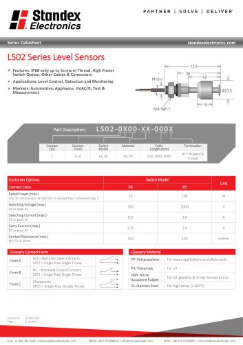 LS02 Series Data Sheet