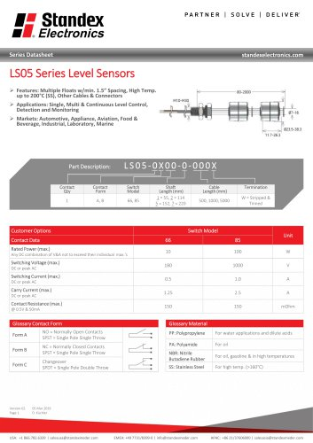 LS05 Series Data Sheet