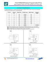 Model C2360B-33-0 Teleterm M2R3 - 4