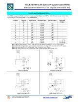 Model C2360B-34-0 Teleterm M2R-2 - 4